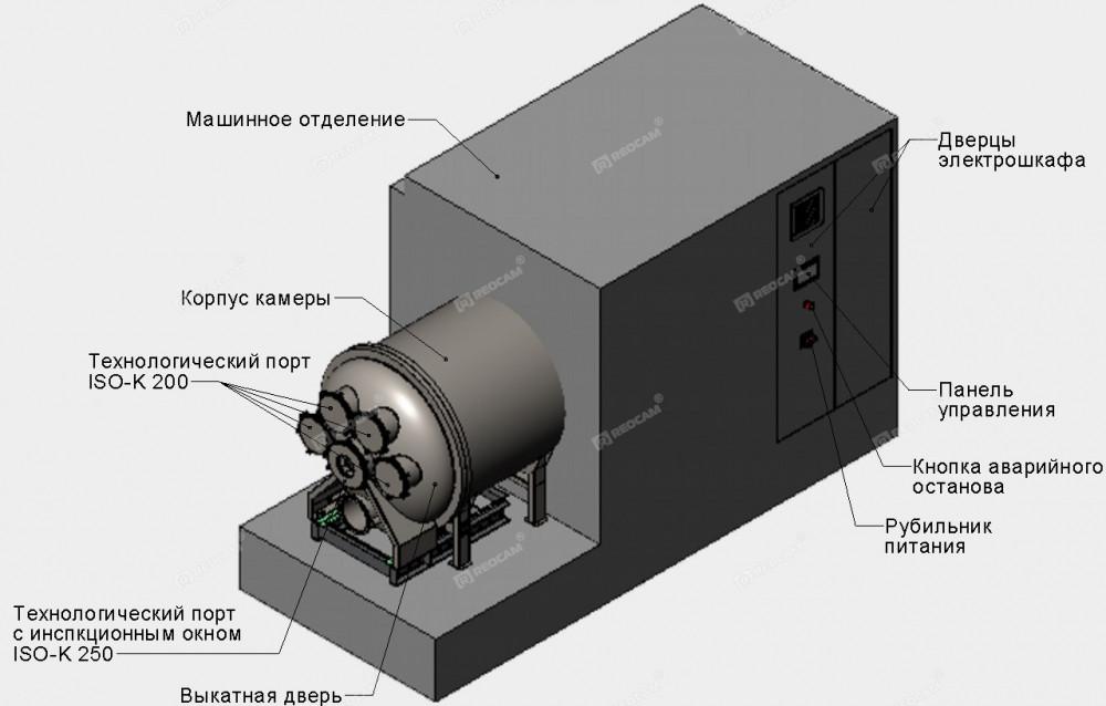 Температурновакуумная камера REOCAM TCV-500-SPtW